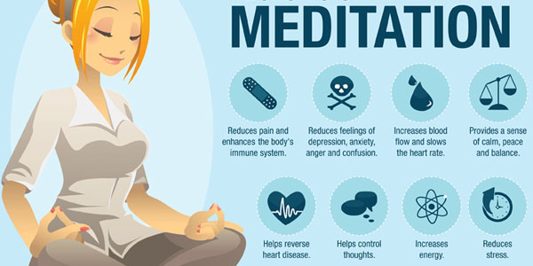 How Meditation Can Change Your Brain